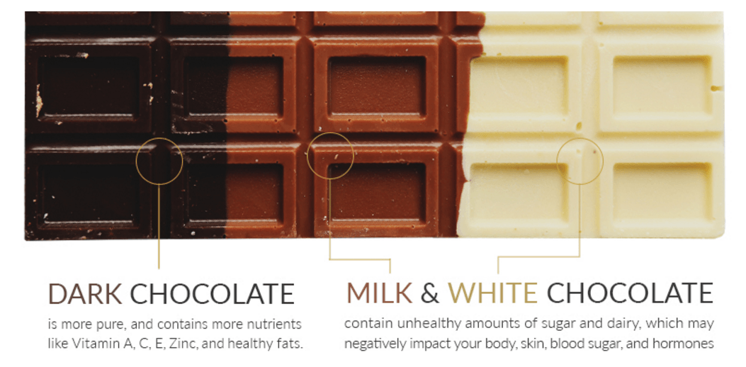 Dark milk white chocolate